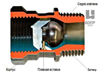 Надо ли устанавливать клапаны термозапорные в жилых домах
